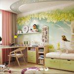 Фото Интерьер комнаты для девочки 20.06.2019 №018 - Interior room for girl - design-foto.ru