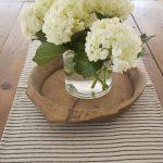 Фото Цветы в интерьере кухни от 26.09.2018 №018 - Flowers in the interior - design-foto.ru